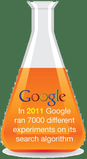Google-testing