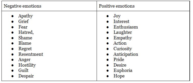 positive-negative-table