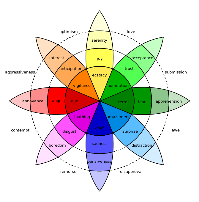 18. Color wheel