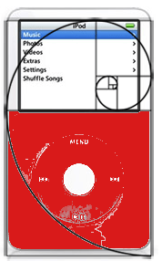 7. Golden Rectangle in iPods