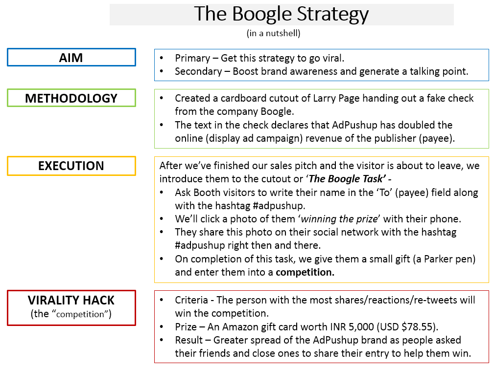 exhibitors-boogle-strategy-in-a-nut-shell