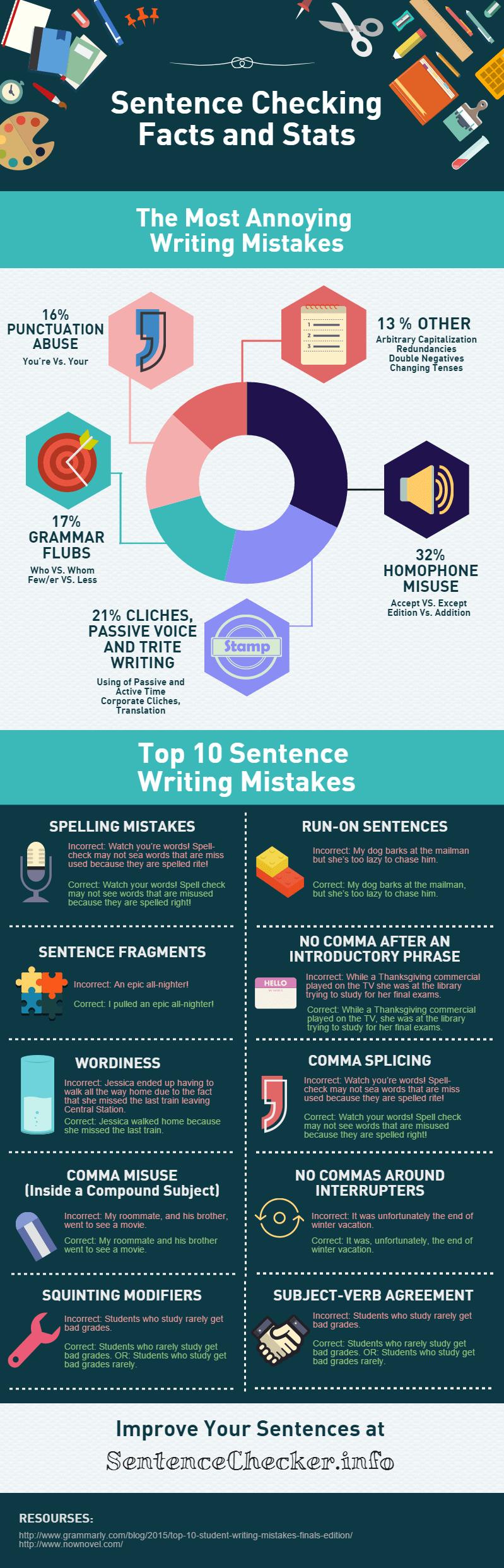 Sentence-checking
