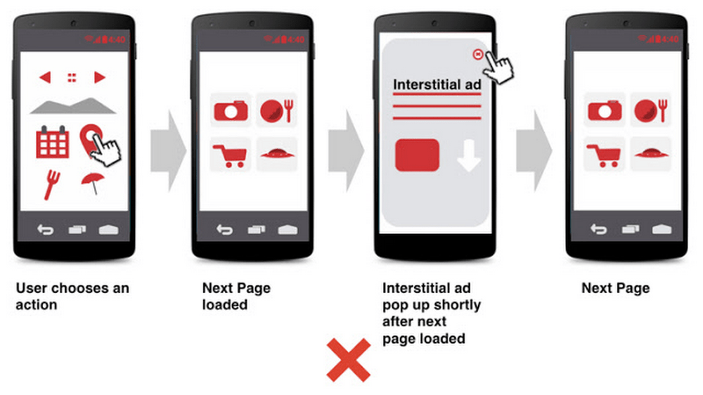 Interstitial Ad Best Practices