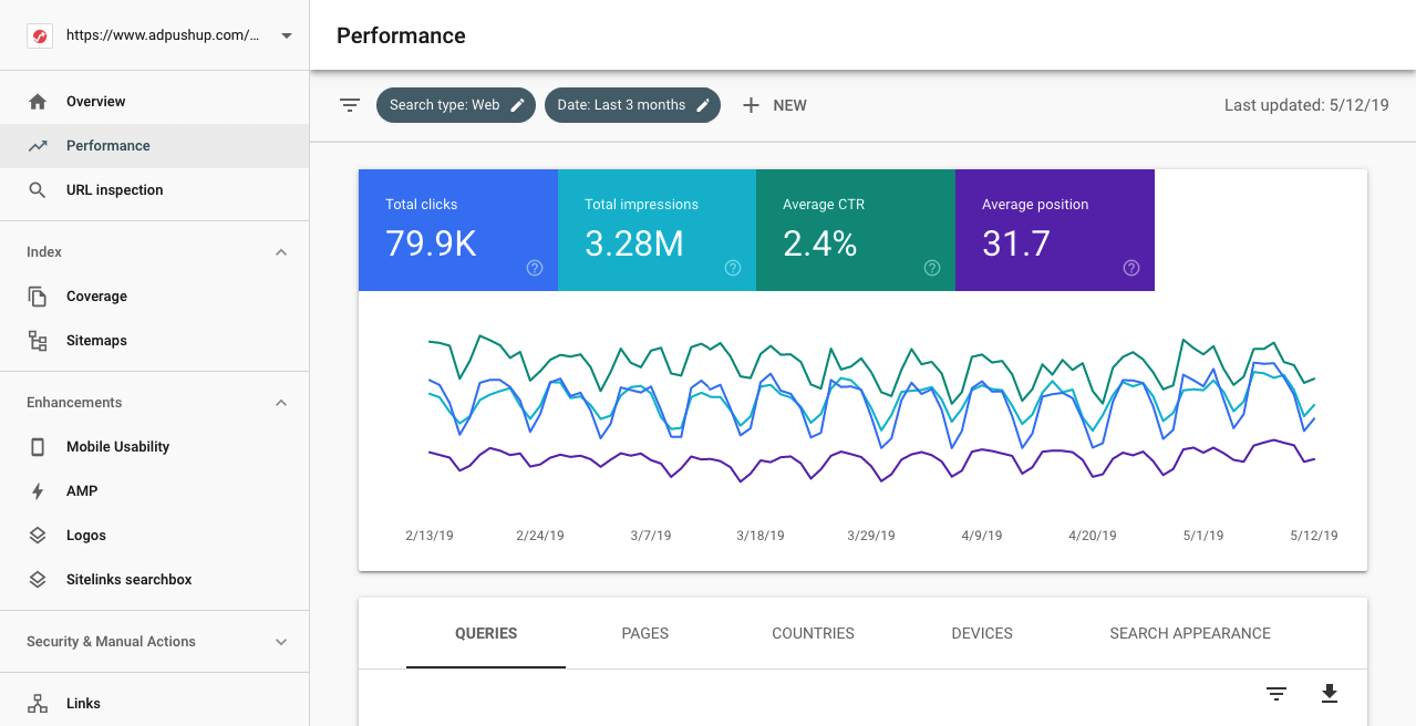 Google Search Console: Performance report