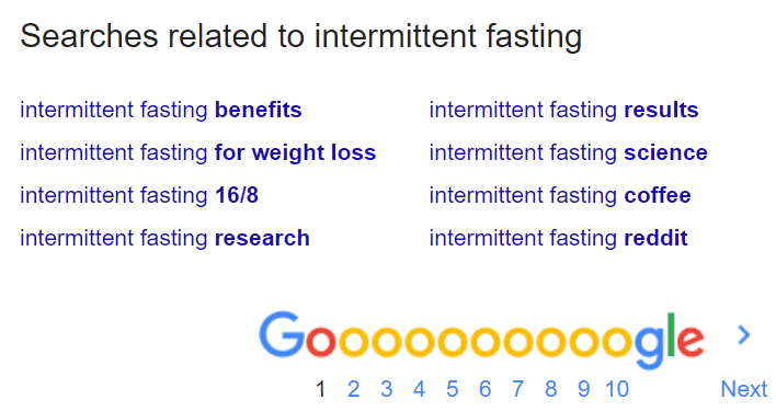 Intermittent Fasting related search results