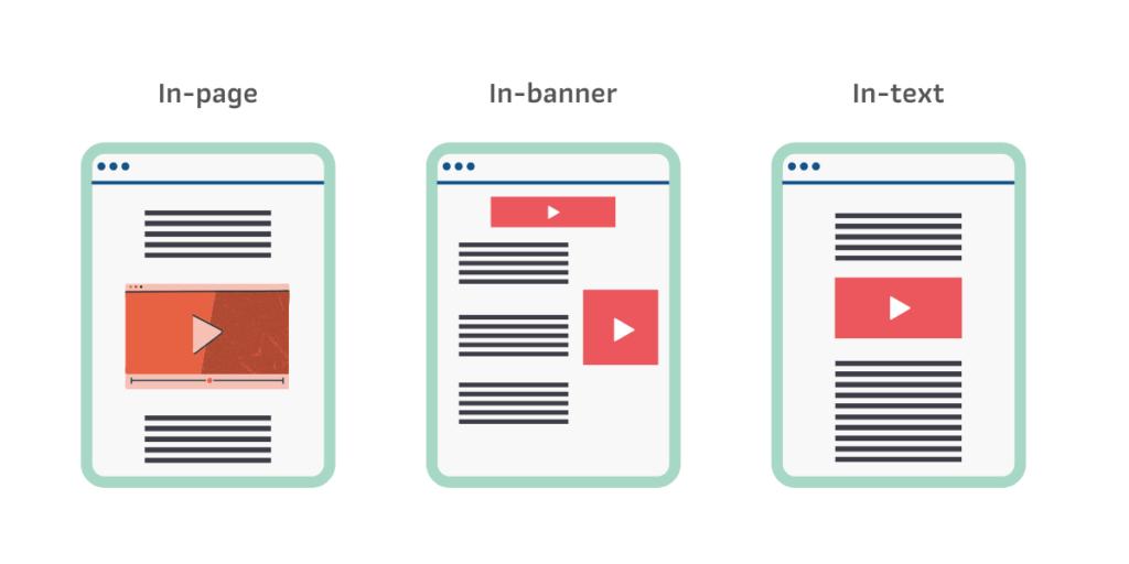Oustream video advertising types