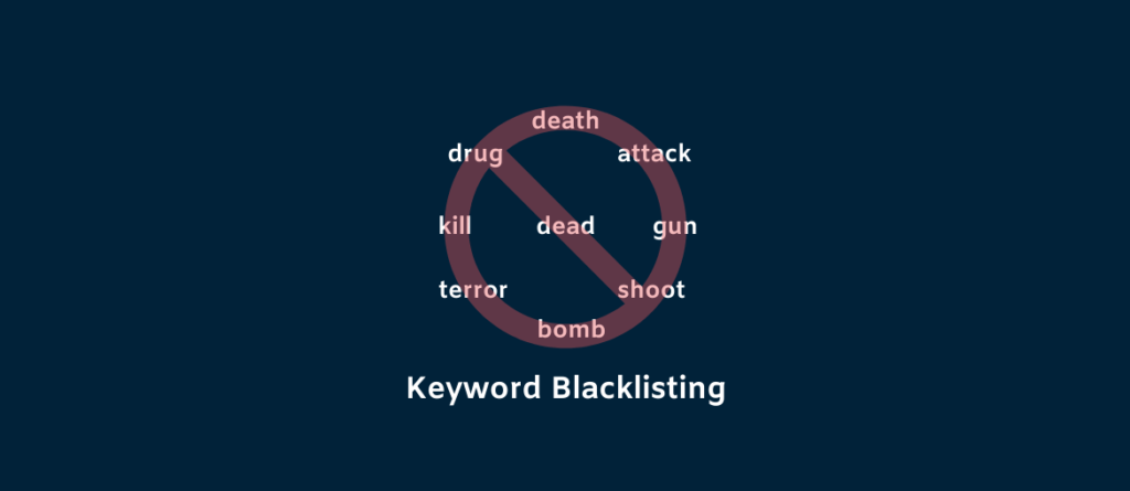 keyword blacklisting for publishers