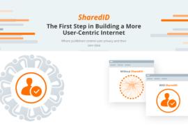 Prebid'd SharedID